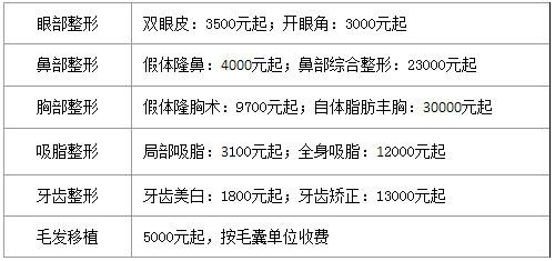 杭州时光整形价格表
