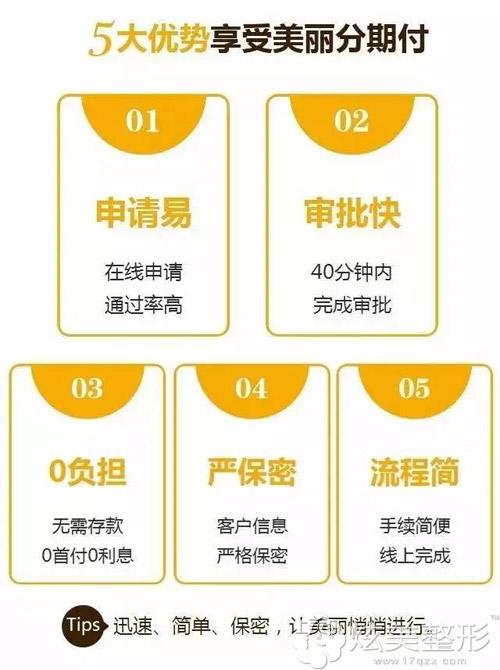 5大优势享受天津欧菲整形美丽分期付