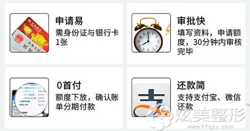 只需身份证与银行卡即可在30分钟内申请惠州鹏爱整形分期