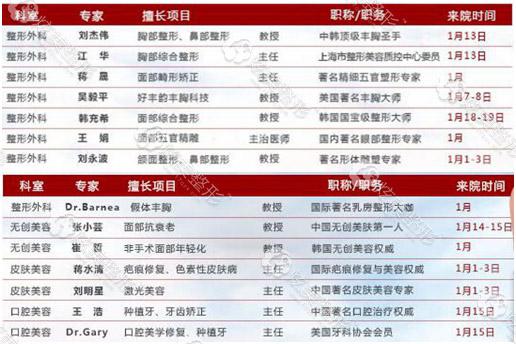 广州曙光专家一月份坐诊时间表