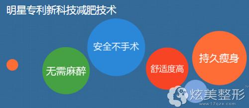 福华整形酷塑冷冻溶脂的4大优势