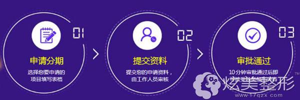 郑州屈小丽整形分期步骤