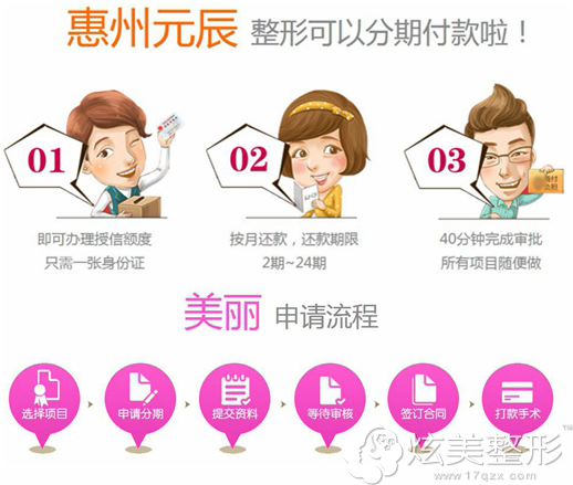 惠州元辰整形分期付款