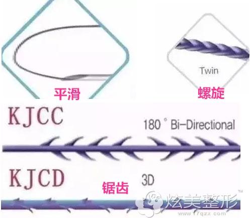 线雕所用的线分为两种形状