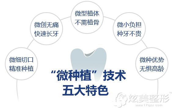深圳富华美容牙科微种植技术