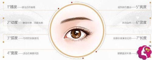 瑞丽整形医院采用个性化定制眼综合手术