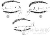 昆明韩辰和华美美莱哪家做双眼皮手术好 对比案例及价格表