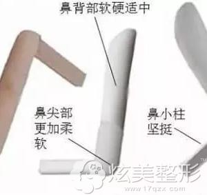 隆鼻硅胶三段式假体
