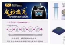 金华皮秒激光祛斑多少钱?丽都做一次价格2900元起算贵吗