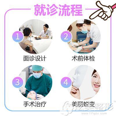 到广州中家医家庭医生面诊流程