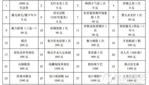 深圳富华8月优惠价格