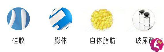 可作为填充的材料如硅胶、膨体、玻尿酸、自体脂肪