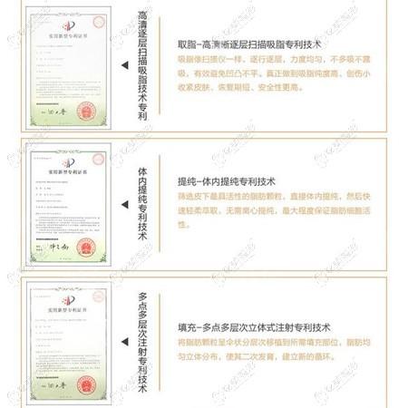 对于吸脂项目冯教授获得的技术证书