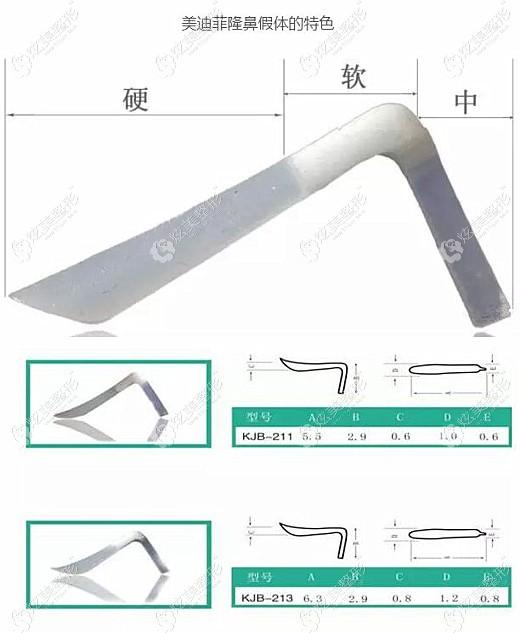 何元飞医生做隆鼻主要用的是韩国进口假体美迪菲