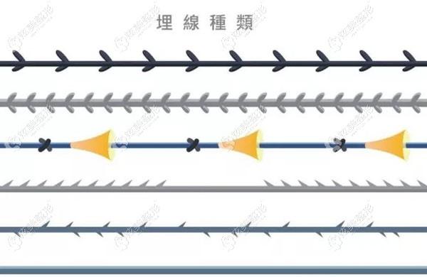埋线提升中常见的线材有这几个