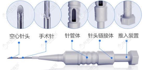 武汉大麦微针植发做植发用的微针