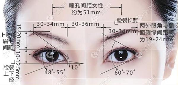 南京艺星整形做美杜莎美眼的设计