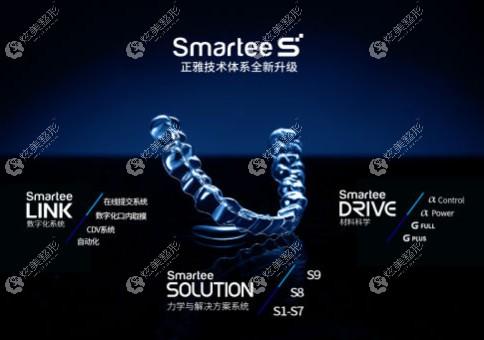正雅隐形矫正s8、S9 、S10的价格