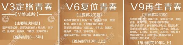 北京加减美穆宝安的V美减龄